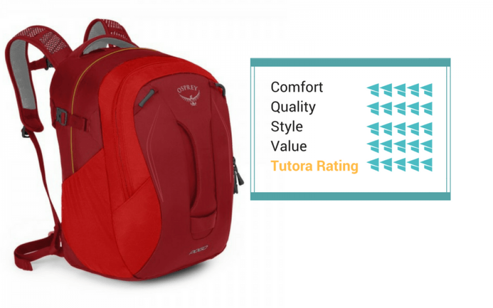 bc96fcc00000 A mini-me of the adult Osprey backpacks we know and love. This backpack may  be smaller