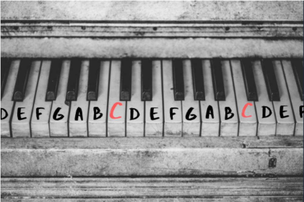 Dream Piano Android 1