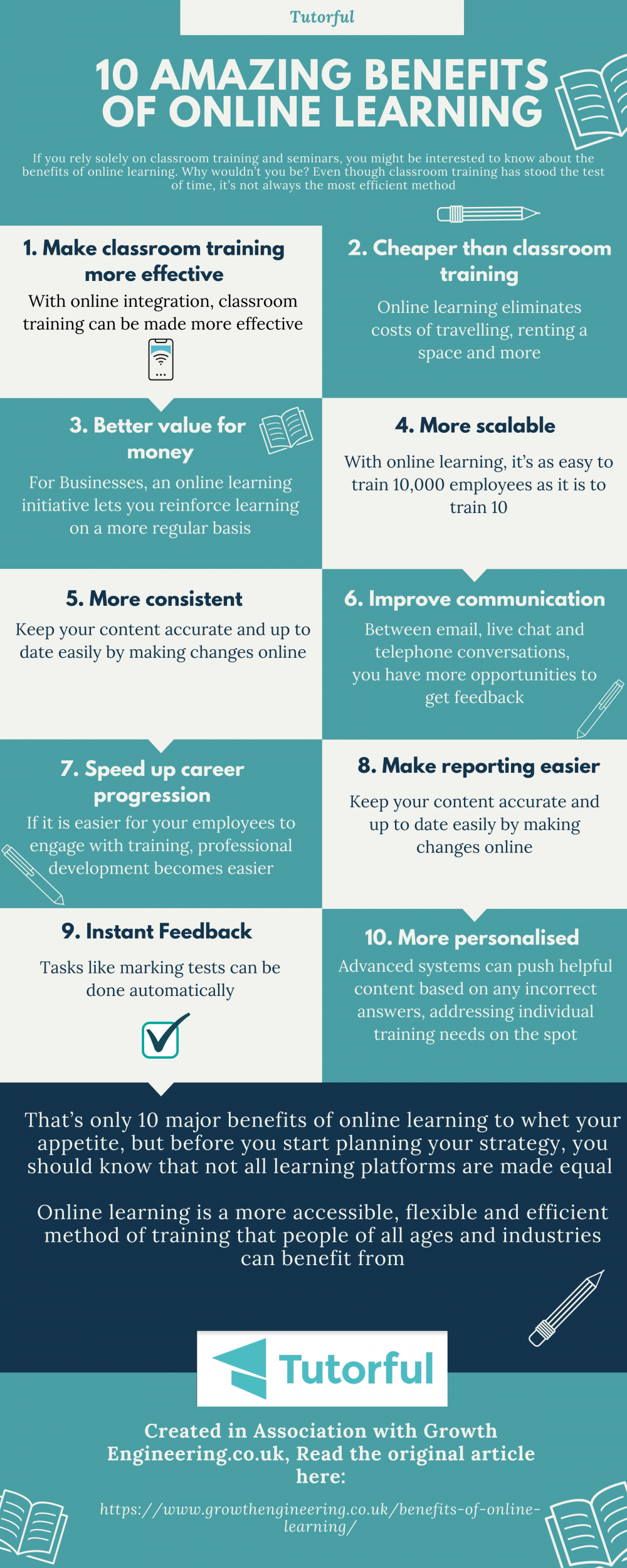 Infographic on 10 benefits of online learning